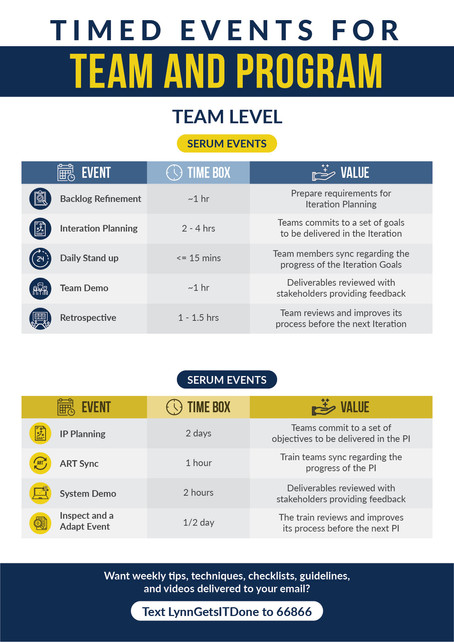 Timed Events for Team and Program