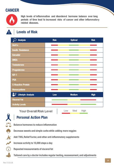 Patient Plan Playbook (14).JPG