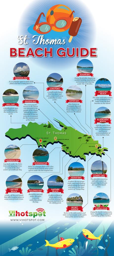 St. Thomas Beach Guide