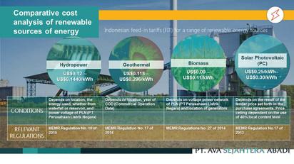 10 MW Bio Gas (5).JPG