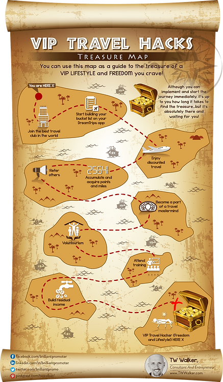 VIP Travel Hacks Treasure Map Infographic