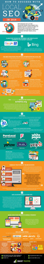 How to Succeed with Local SEO