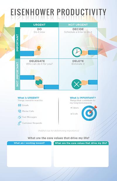 Eisenhower Productivity Infographic
