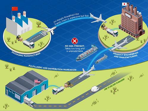 Logistics Diagram Infographic