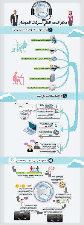 Arabic Infographic Infographic