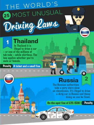 The World's 25 Most Unusual Driving Laws