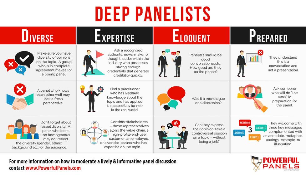Deep Panelists