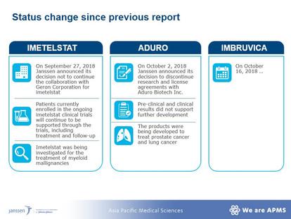 APSSO Quarterly Portfolio Summary (6).JP