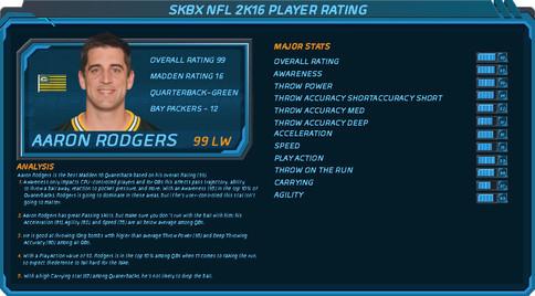 SKBX Players Rating (1).jpg