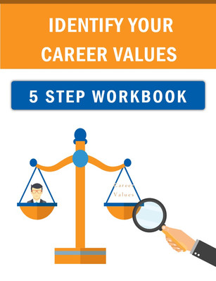 Identify Your Career Values Presentation
