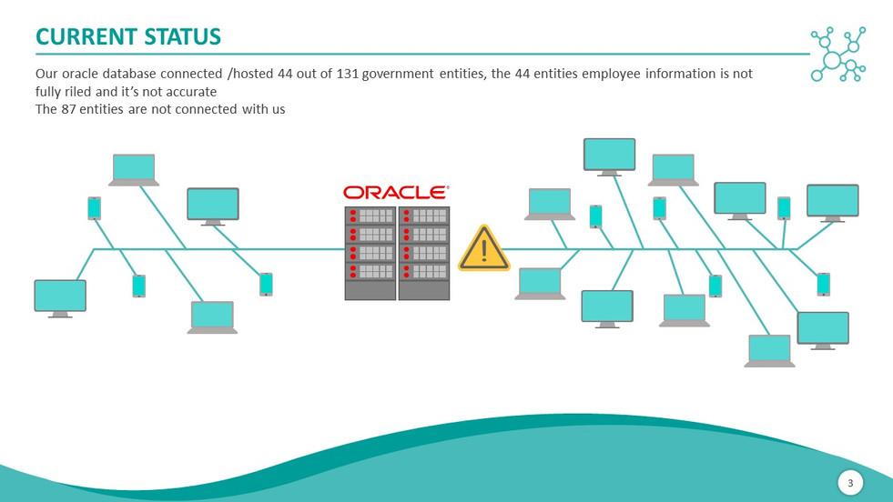 Database Implementation Plan (3).JPG