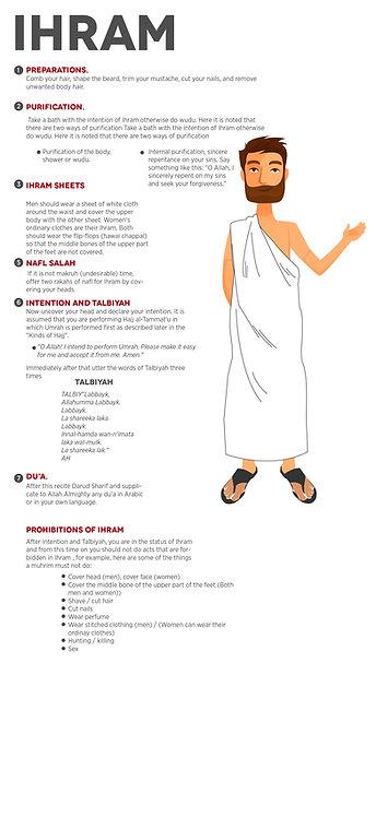 Ihraam Infographic
