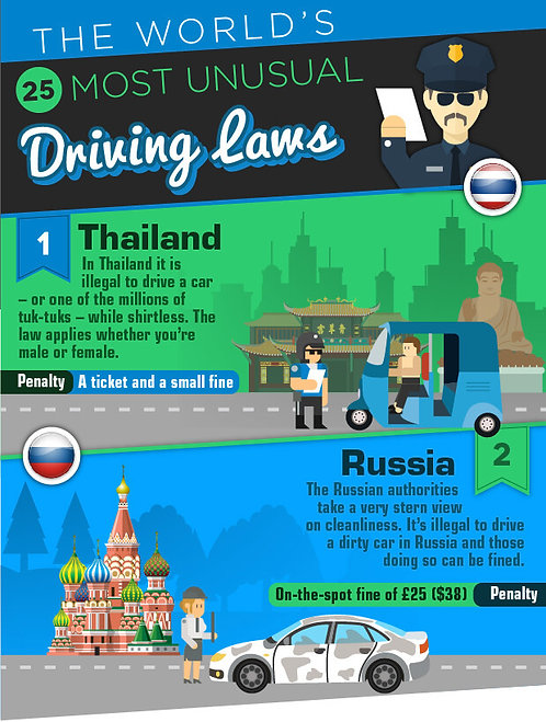 The_world's_25_most_unusual_driving_laws_Infographic