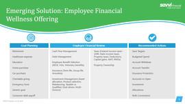 Savvi Financial Wellness Benefits (8).JP