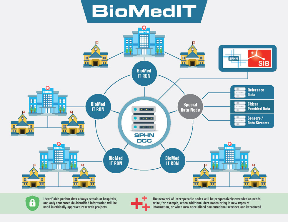 Biomed IT_Page_2.jpg