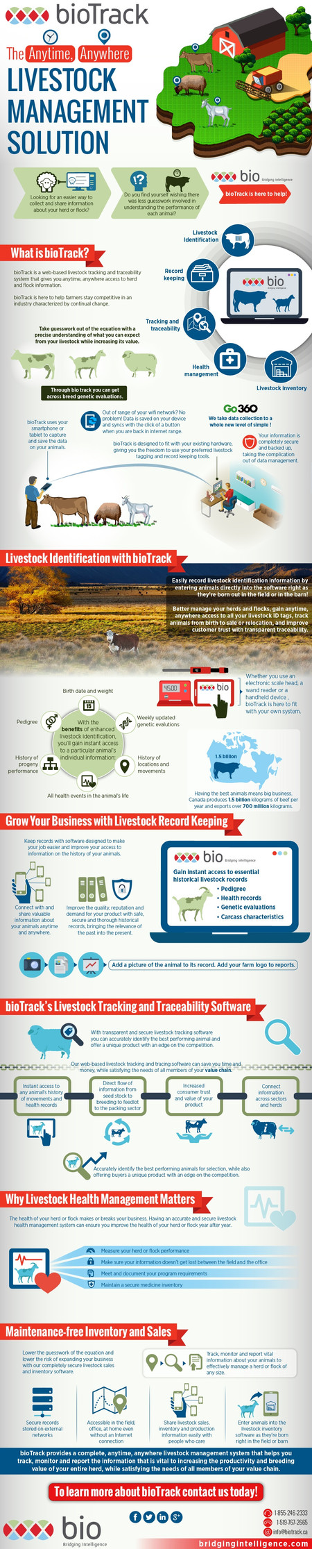 The Anytime, Anywhere Livestock Manageme