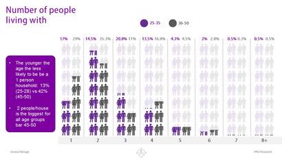London Real Estate Survey (5).JPG