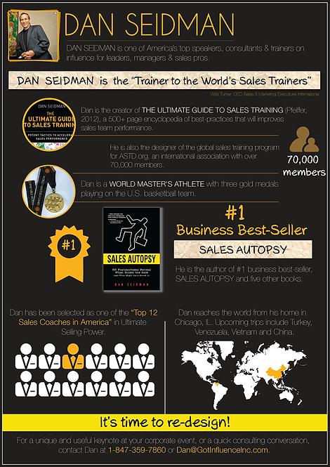 Dan Seidman Infographic