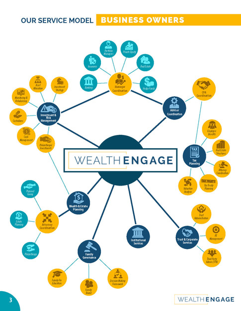 Wealth Engage_Page_5.jpg