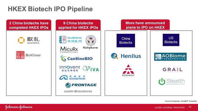China Venture Capital Landscape (12).JPG