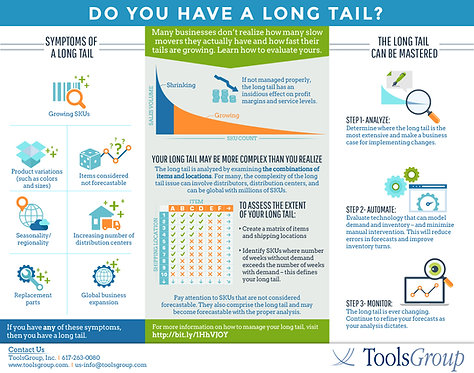 Do You Have A Long Tail Infographic