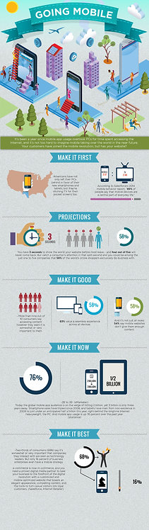Going Mobile Infographic
