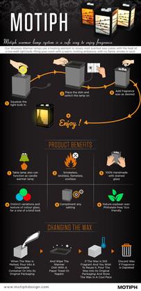 Motiph Infographic