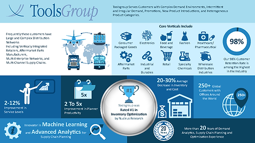 ToolsGroup Infographic
