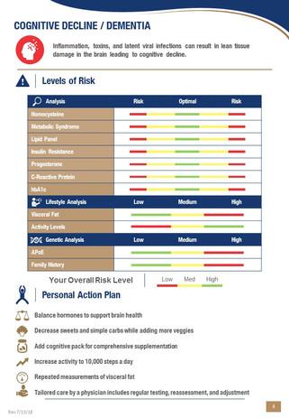 Patient Plan Playbook (8).JPG