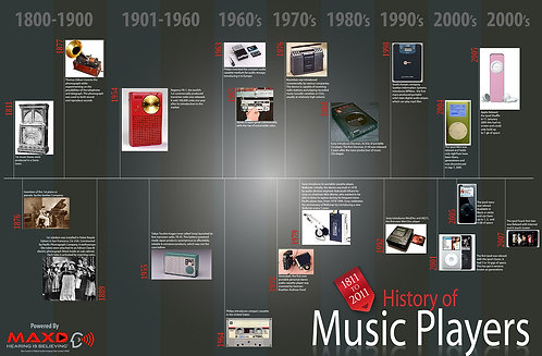 A Timeline History of Music Players Infographic