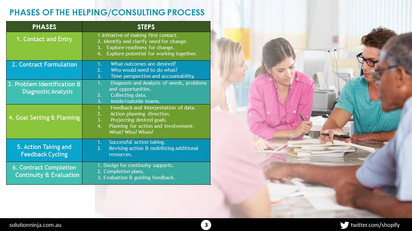 Consulting Process (4).JPG