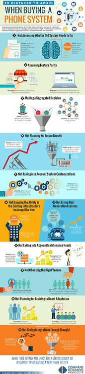 10 Mistakes to Avoid When Buying a Phone System Infographic