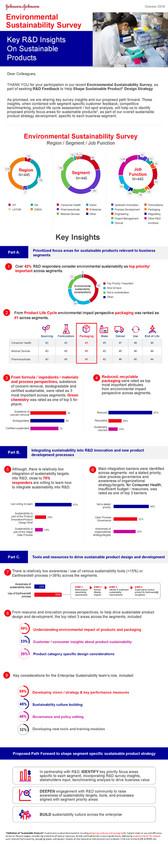 enviromental sustainability survey