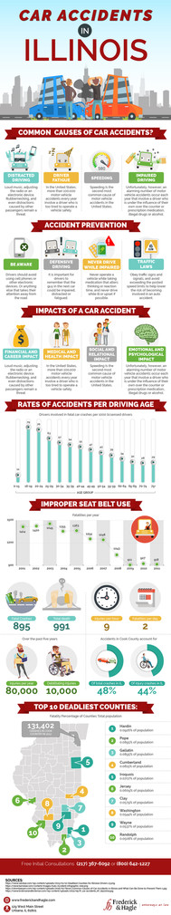 Car Accidents in Illinois