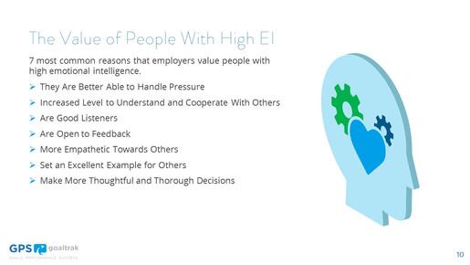 Emotional Intelligence  (10).JPG