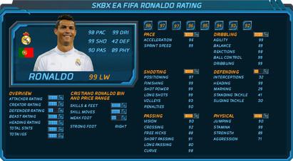 SKBX Players Rating (5).jpg