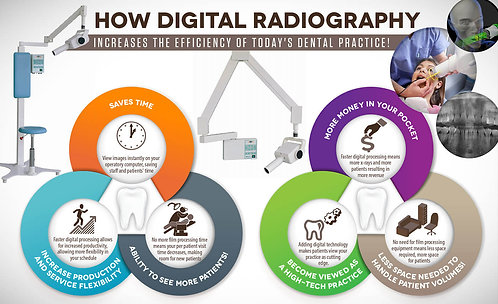 How Digital Radiography Infographic