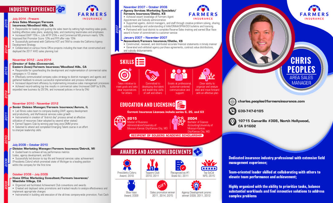 Chris Peoples Area Sales Manager Brochures