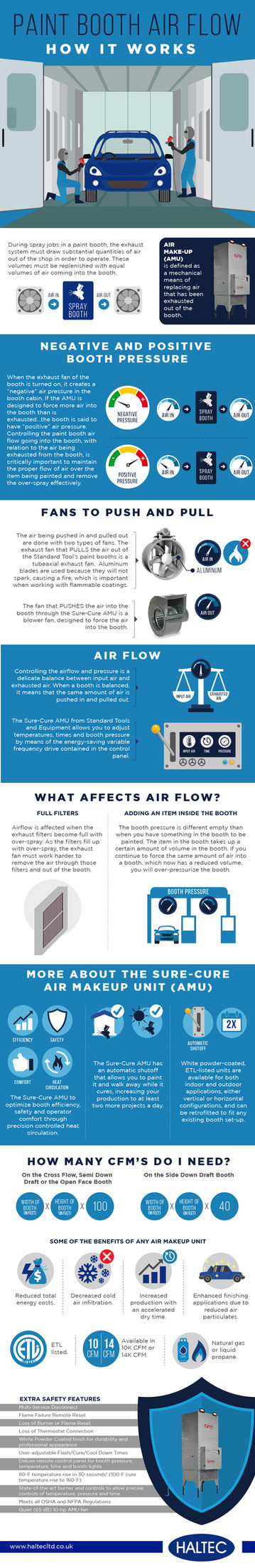Paint Booth Air Flow
