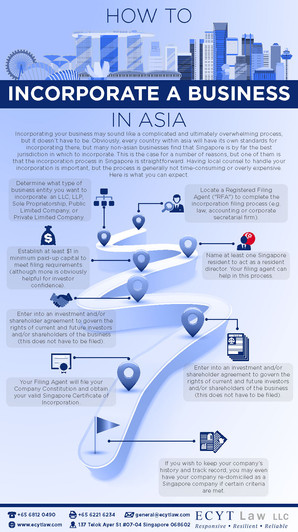 How to Incorporate a Business in Asia_Pa