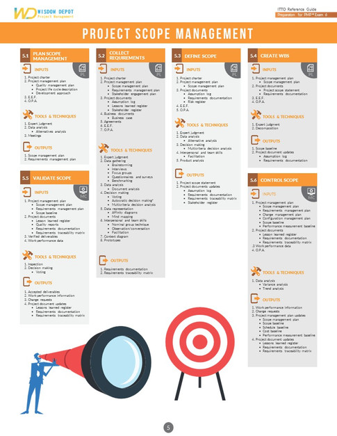 Preparation_for_PMP®_Exam_6_Playbook_(5)
