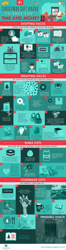 Christmas gift hacks