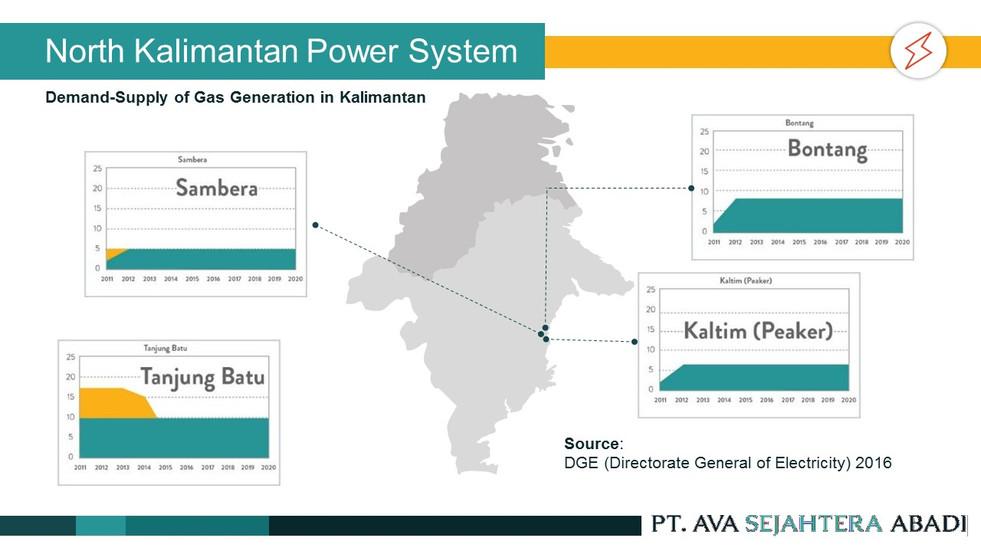 Renewable Energy (9).JPG