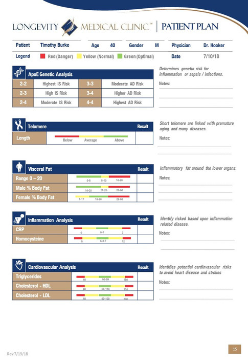 Patient Plan Playbook (15).JPG