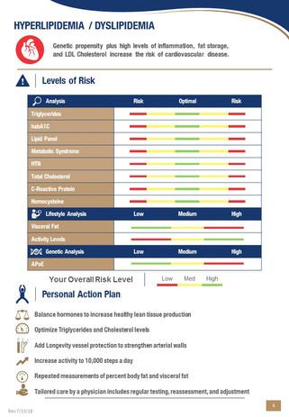 Patient Plan Playbook (6).JPG