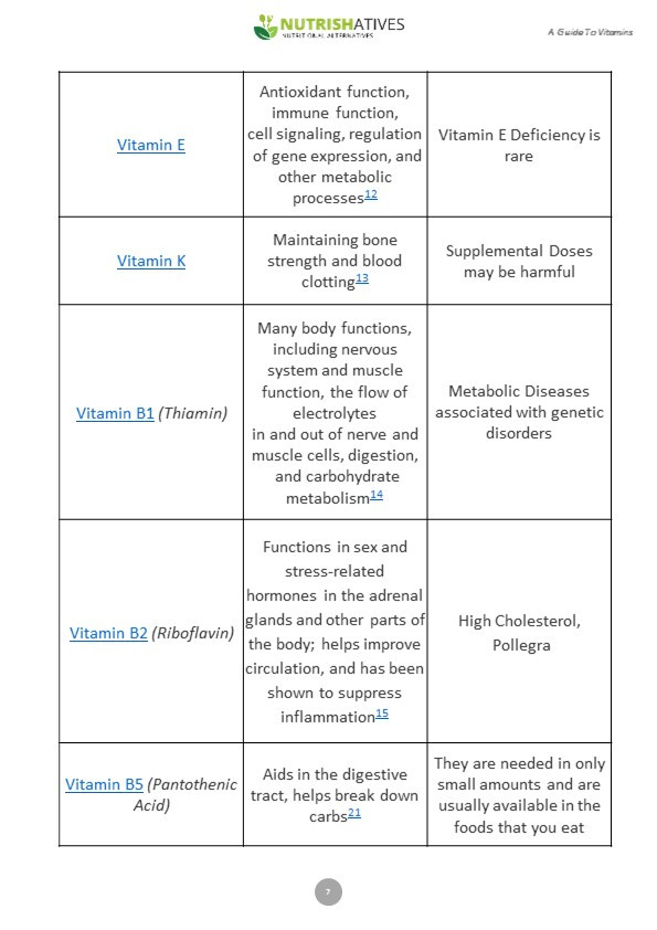 Guide to Vitamins Playbook (7).JPG