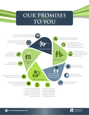 OUR PROMISES TO YOU