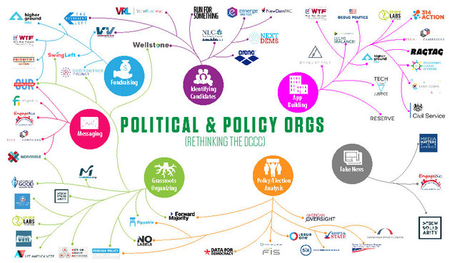 Political & Policy Orgs Brochure
