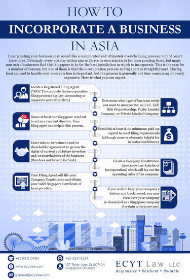 How to Incorporate a Business in Asia Brochures