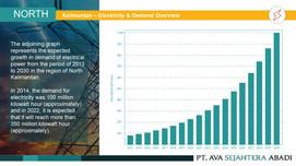 10 MW Bio Gas (8).JPG